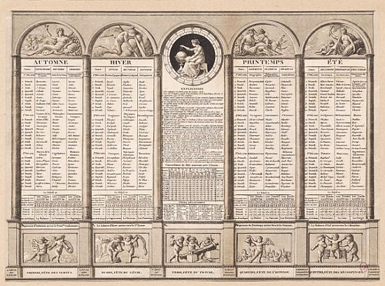 The French Republican Wall Calendar Ursula Lawrence