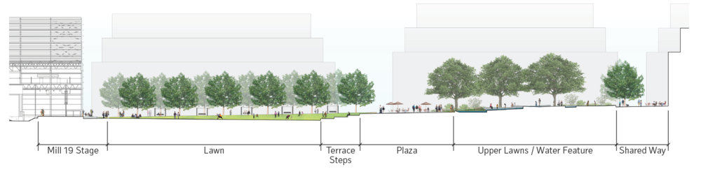 Conceptual north-south section of the Plaza by Gustafson Guthrie Nichol (GGN), August 2018.