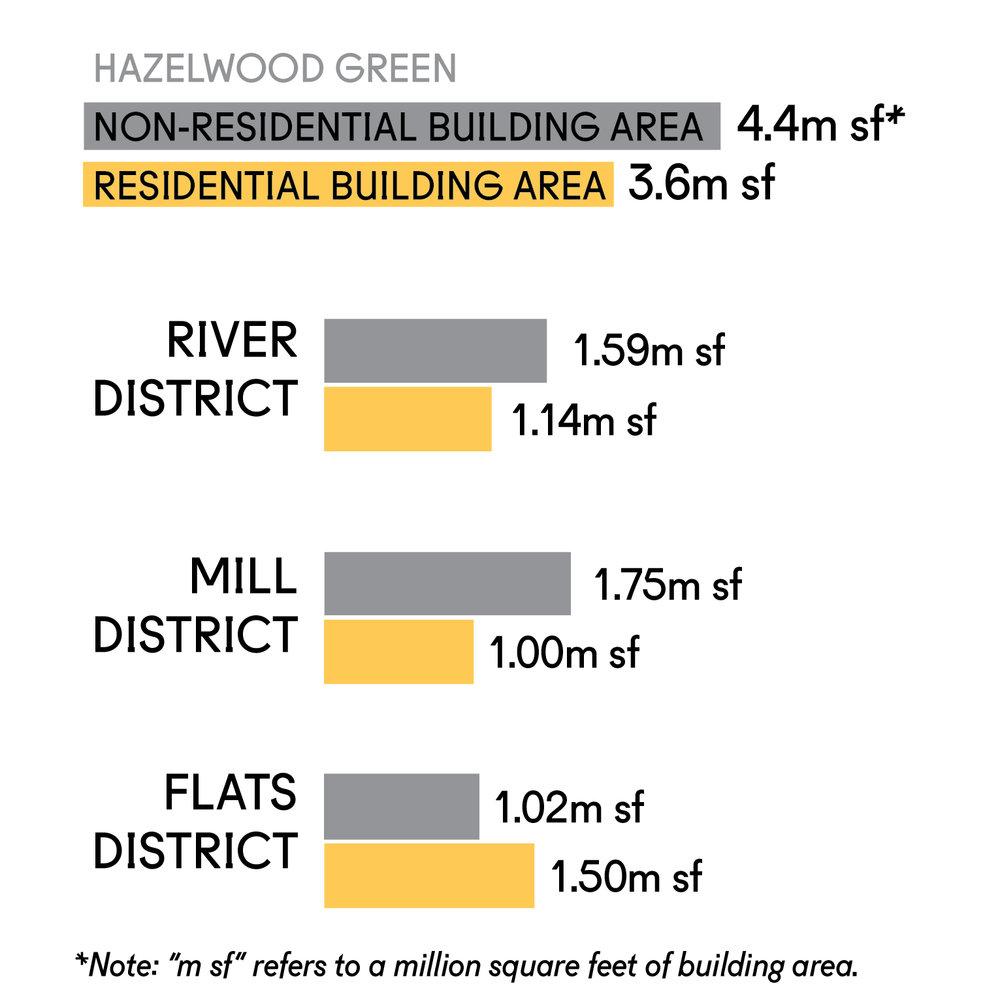 HG Building Area-03.jpg