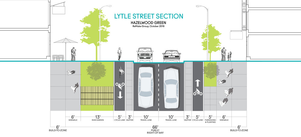 Lytle Street wGI-01.jpg