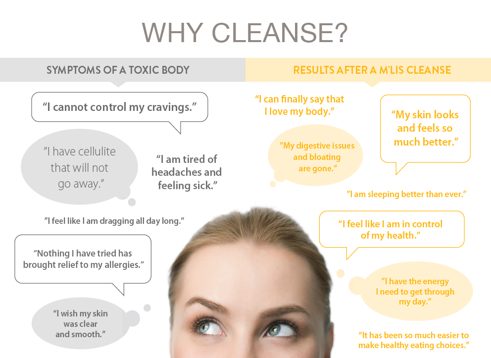m'lis body cleanse benefits salon greco skin care