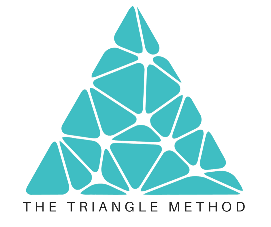 the triangle method
