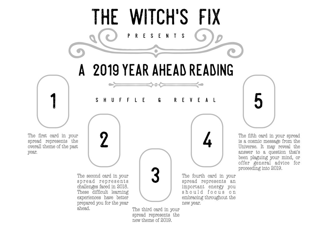 Journal - The Witch's Fix