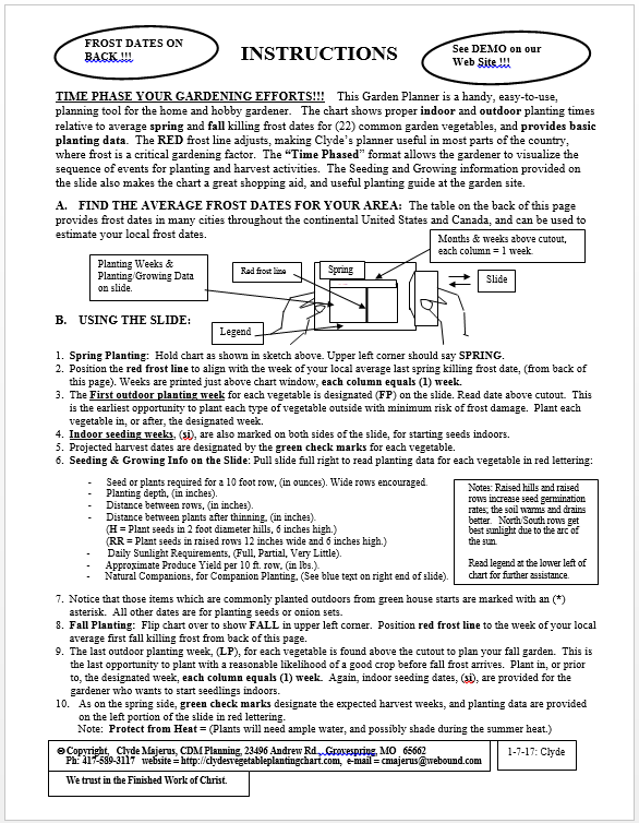 Chart Instruction Page 2017.PNG