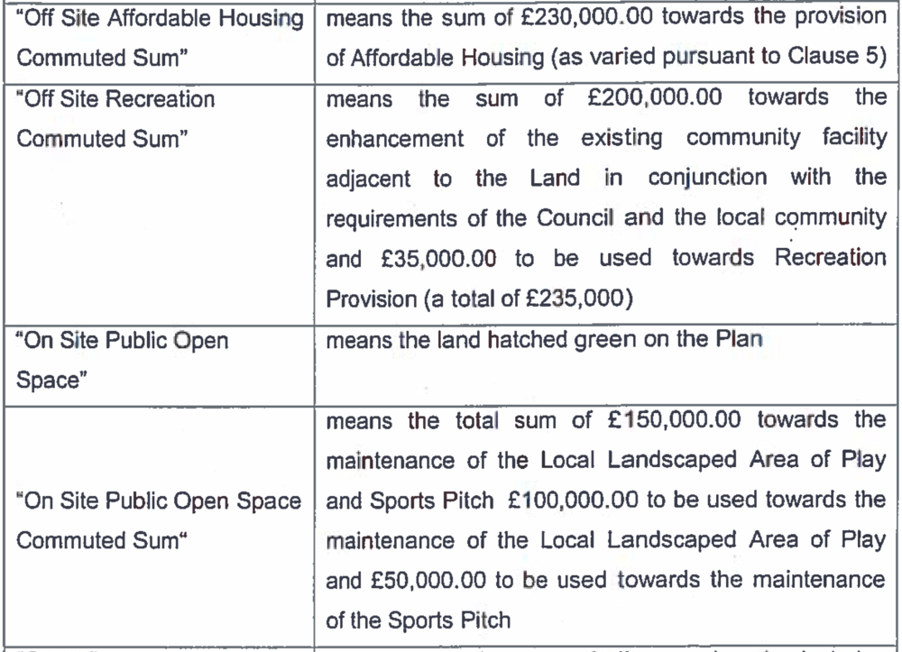 Extract from the legal agreement dated May 2012 for the Groves site.