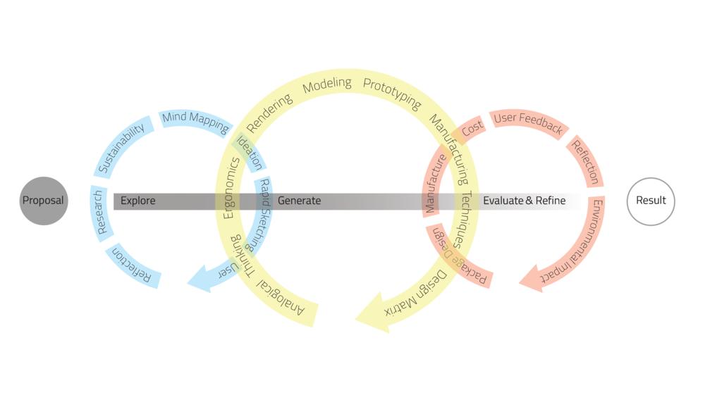 designmap.png