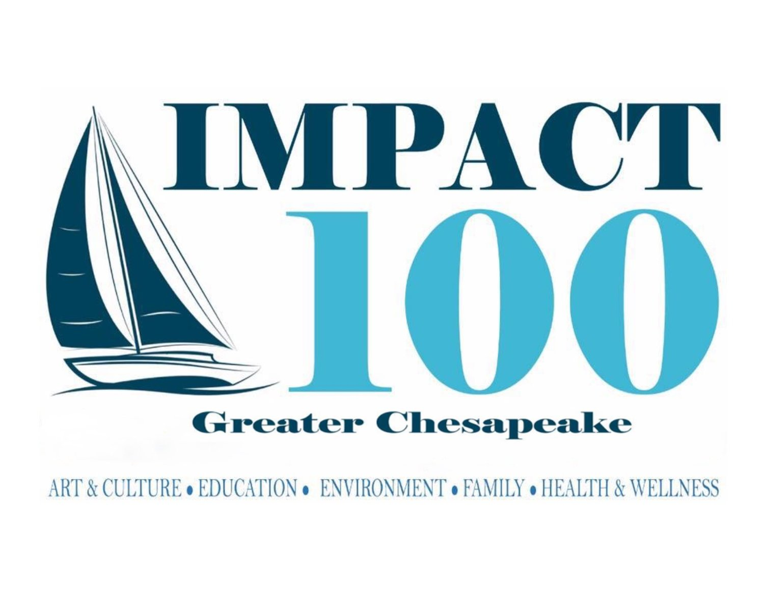Impact100 Greater Chesapeake