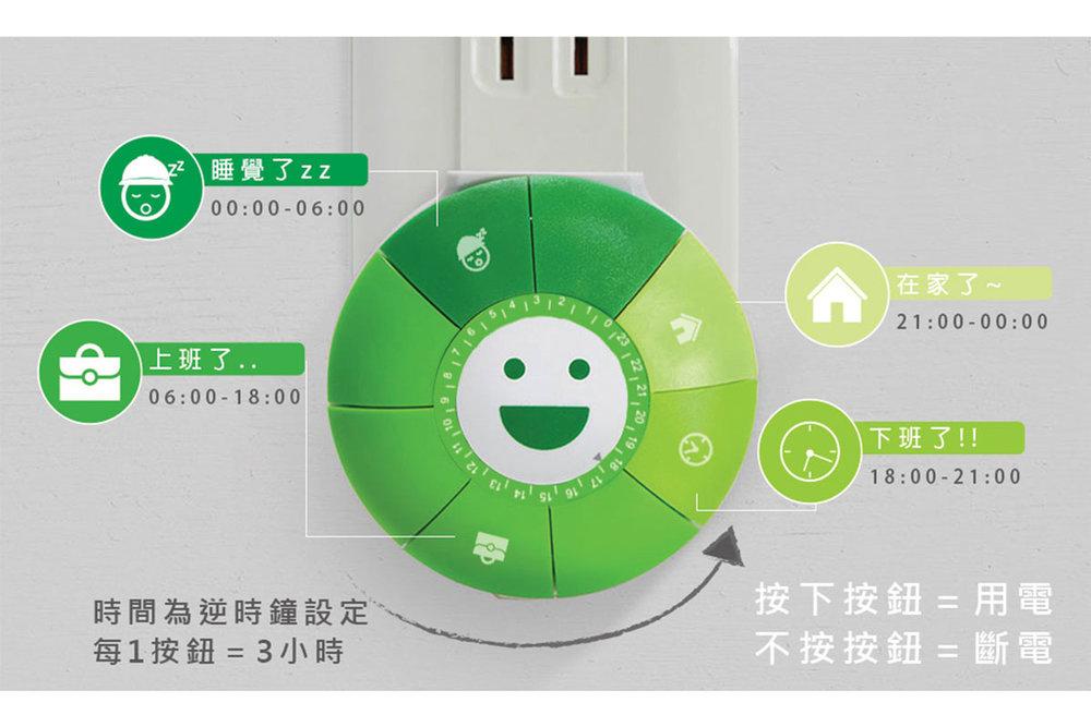 5.DOMI綠然 Blog_產品介紹 _節電小丸子icon.jpg