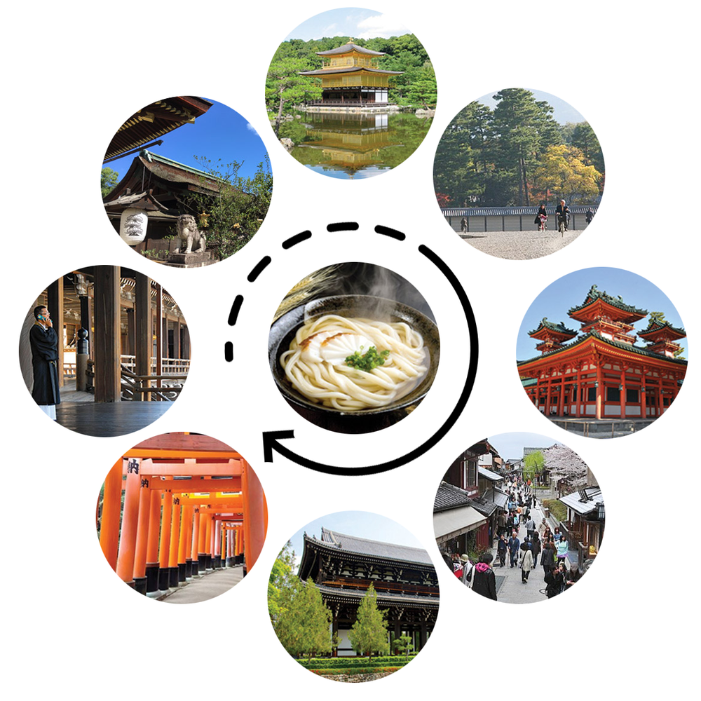 KYOTO-FULL.png
