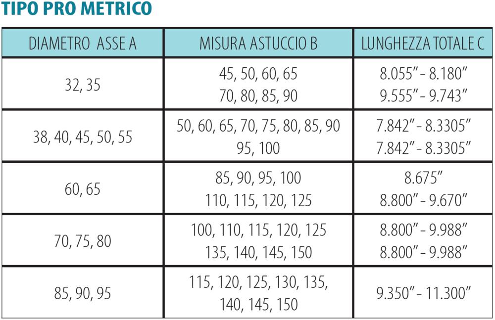 Tabella Pro Metrico.png