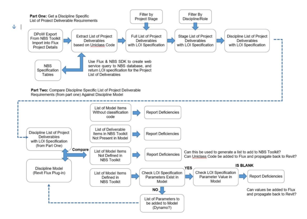Overview of workflow  (Click to expand)