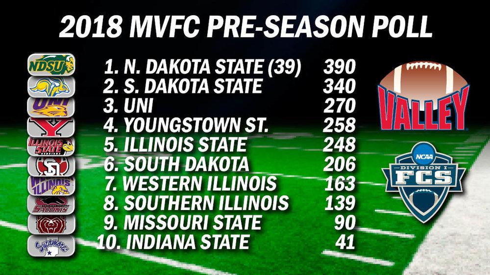 Pre-Season_poll.jpg