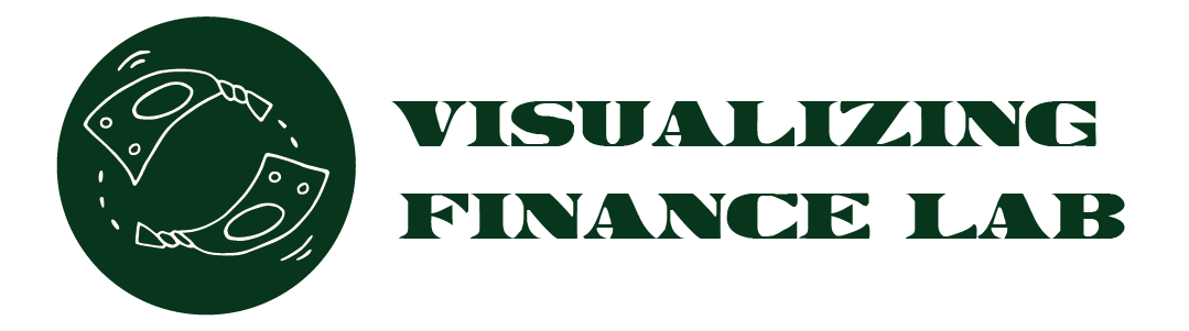 Visualizing Finance Lab
