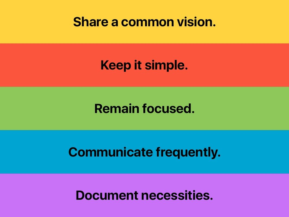 5 Key Principles Mobile UX 27.jpg