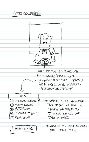 Pet Owner Commerce App