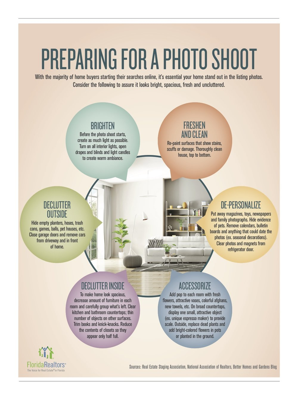 Selling your home with professional photographs