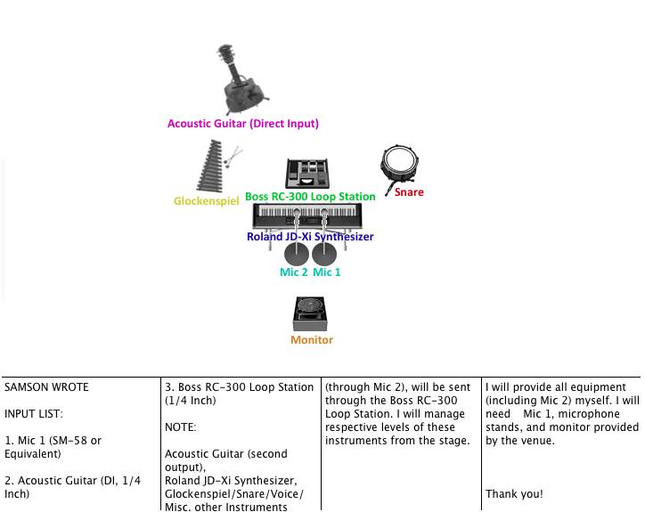SAMSON WROTE_TECHNICAL RIDER (SOLO).jpg