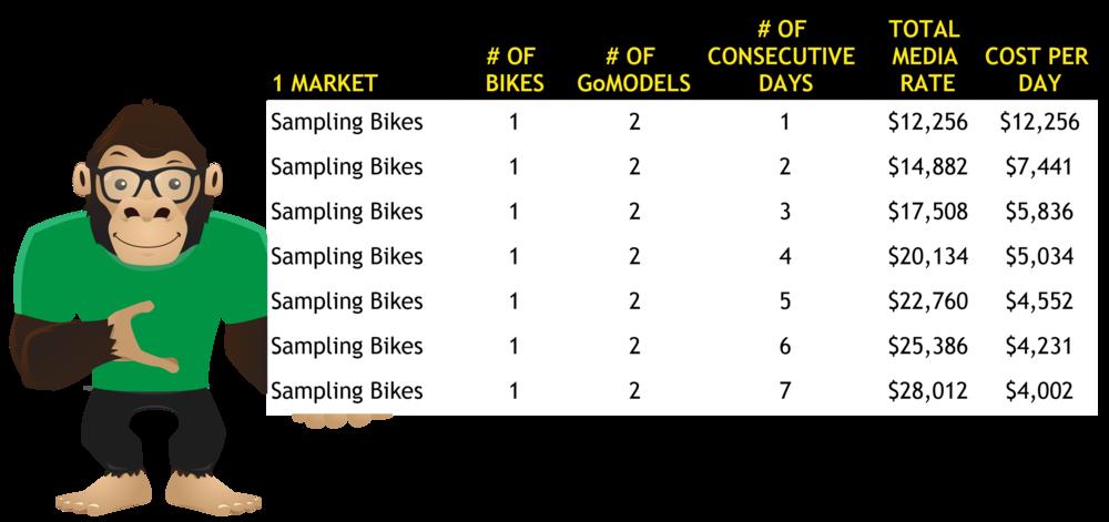 sampling bikes.png