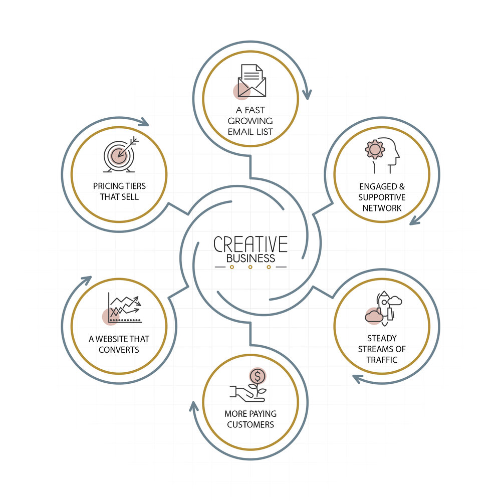 The Collective Web Infographic