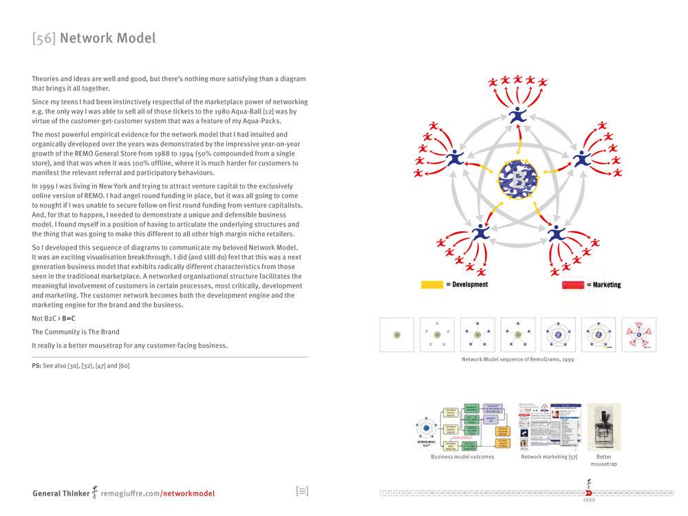 GeneralThinker_Book_NetworkModel.jpg