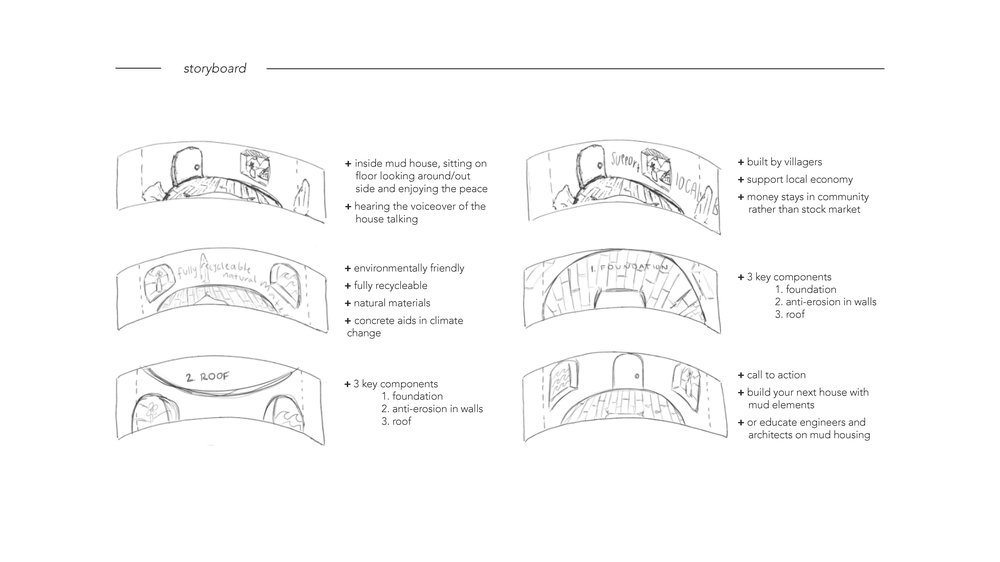Project2_ProcessBook FINAL_Page_11.jpg