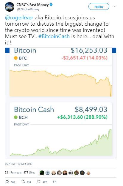 Fast Money - Misleading Tweet.JPG