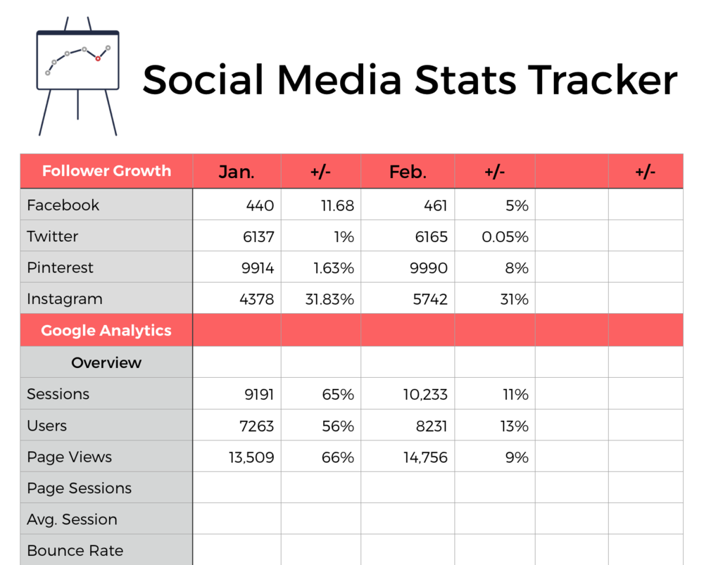 Tracking Social Media Growth (& Free Tracking Sheet)