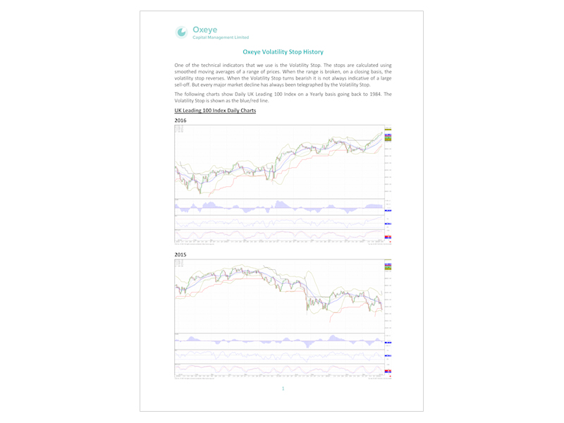 Oxeye Volatility Stop History   January 2017