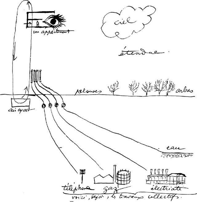 Le Corbusier's sketch for Ville Radieuse - 1933