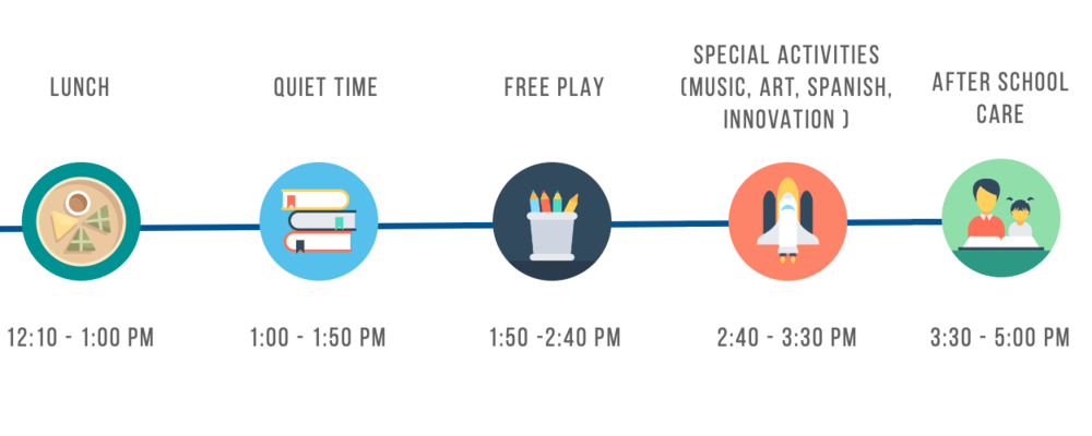 horizontal version - early childhood schedule VER 02 - afternoon 2.png