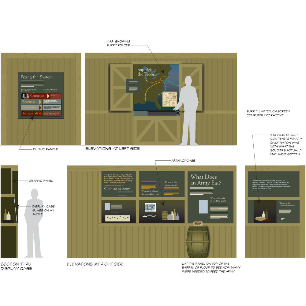 Elevations for fabrication proposal