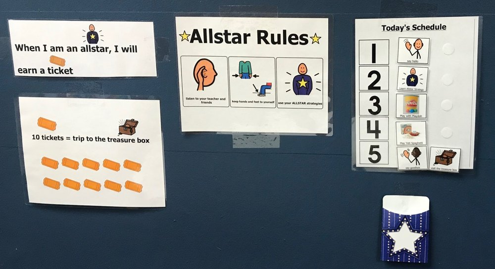 Our focus wall provides visuals for our expectations, reinforcement system and daily schedule.