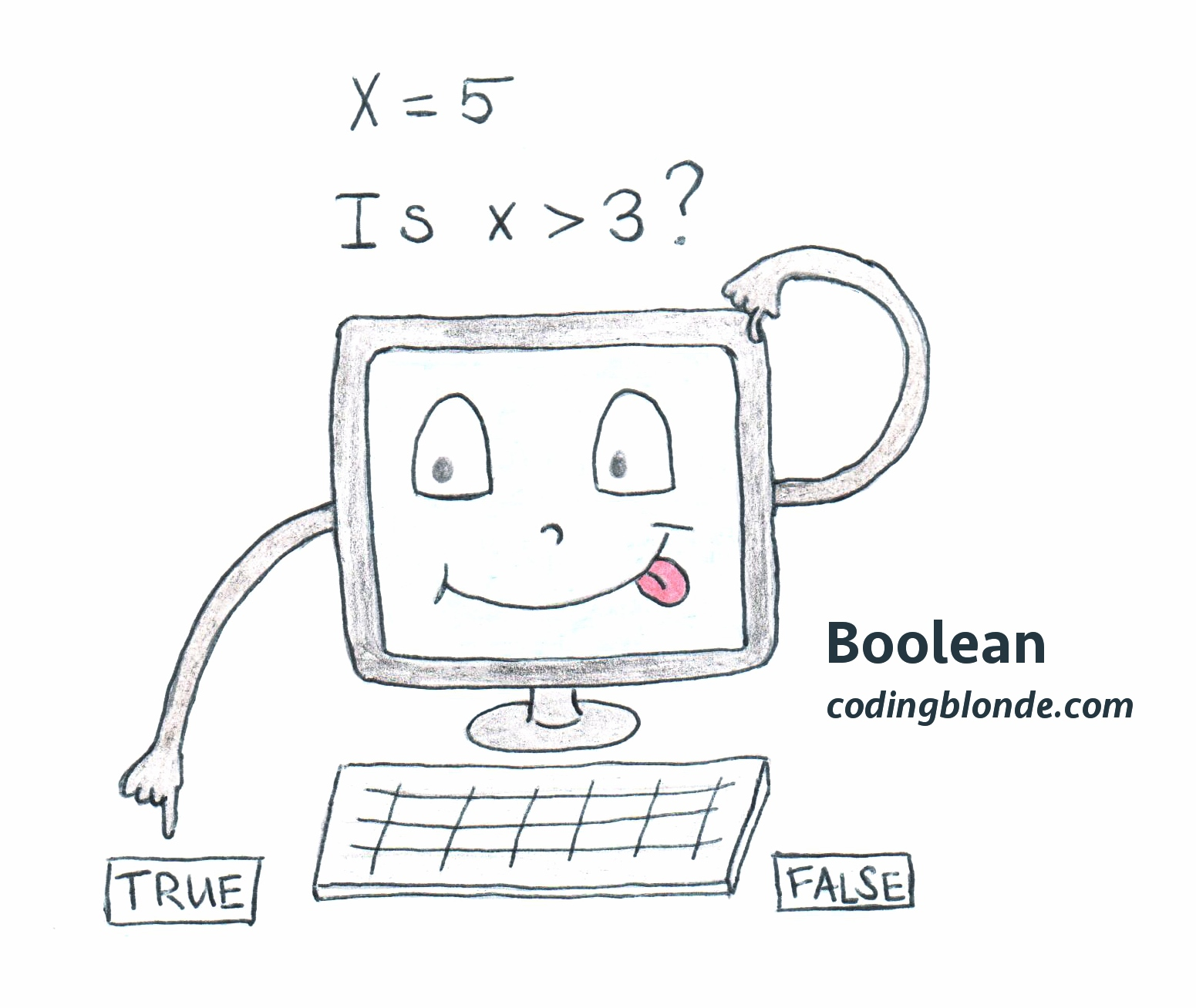 This is kind of what happens behind the scene with booleans