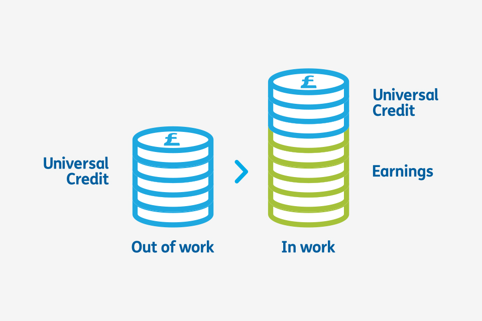 universal-credit-infographic-coins.jpg