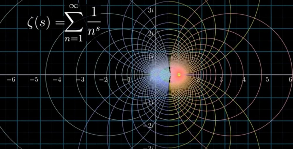 THE RIEMANN HYPOTHESIS    Recently, a renowned mathematician, Michael Atiyah, claimed to have solved the Riemann hypothesis, a 130-year old problem. A million dollars could be his as this problem is one of the seven millennium…   By Suvir Rathore