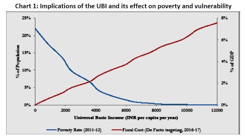 Universal Basic Income 2.jpg
