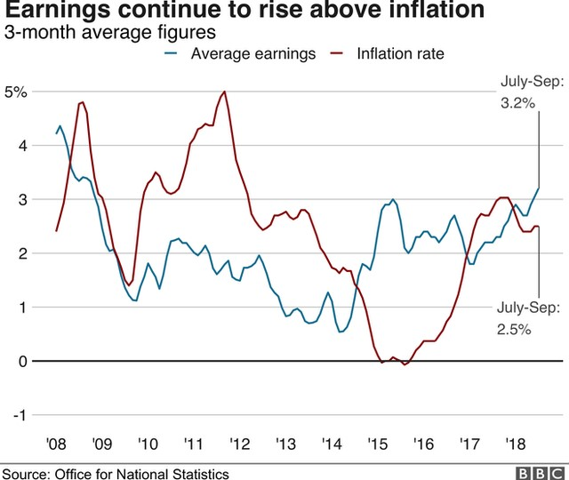 Wages inflation pic.jpg