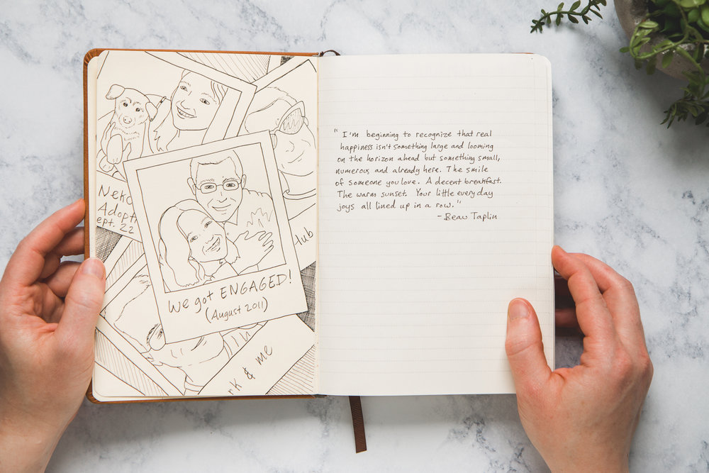 Poleroid journal spread from The Gratitude Log - Why I Journal