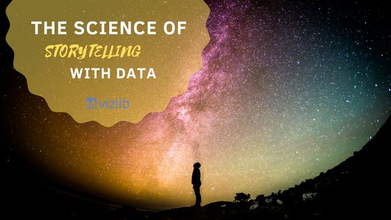 The science of storytelling: how to go from a chart to a captivating story -