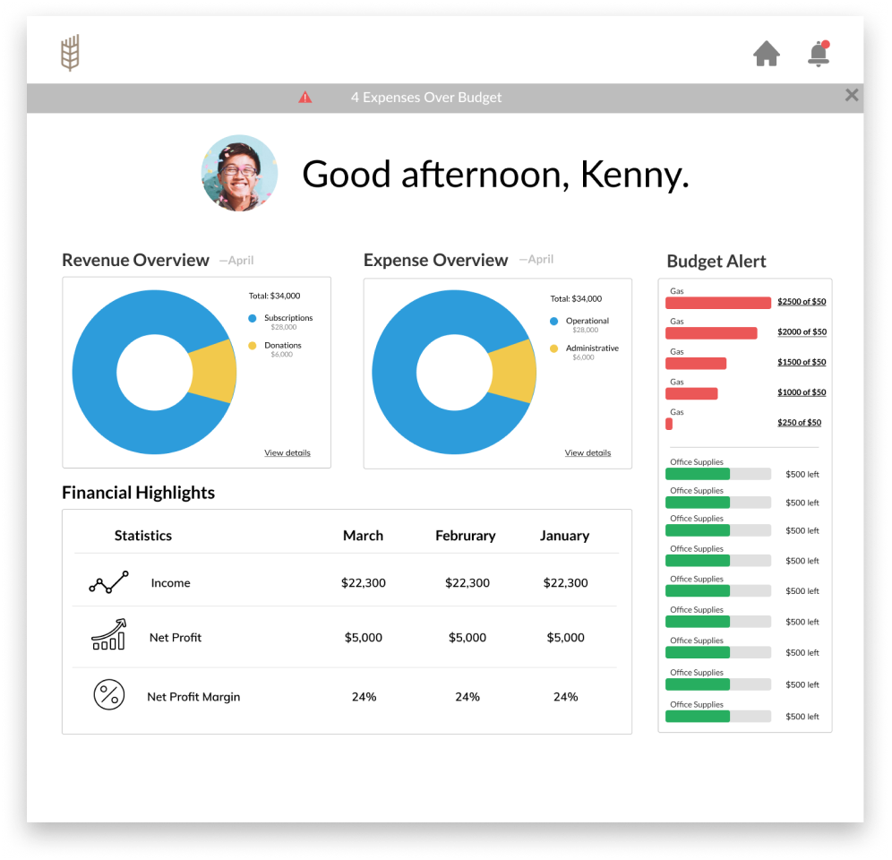Home page dashboard