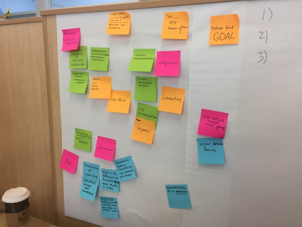 Idea mapping during brainstorming session