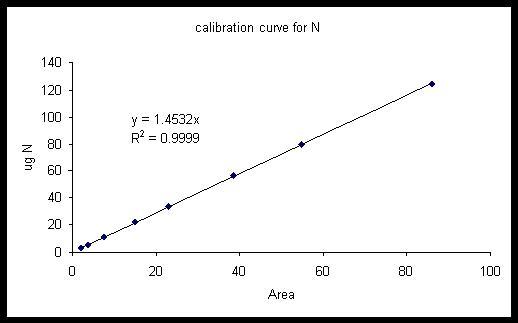 EA_N-Cal-Curve.jpg
