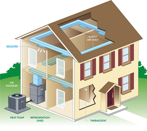 how-a-heat-pump-works.jpg