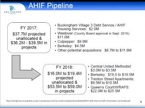 ahif-pipeline-fy-2018