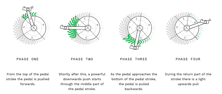 pedal efficiancy.jpeg