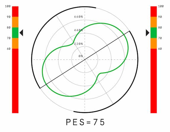 Optimum-pedalling-technique.png