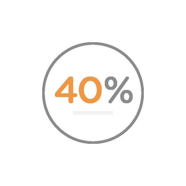 40% Moins Cher - Nos espaces sont en moyenne 40% moins cher que ce qu'une salle d'entrainement chargerai normalement pour louer l'espace.