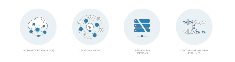 Final icons for the services provided by the IoT company