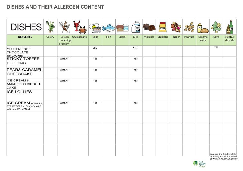 allergen-chart DESSERTS-page0001.jpg