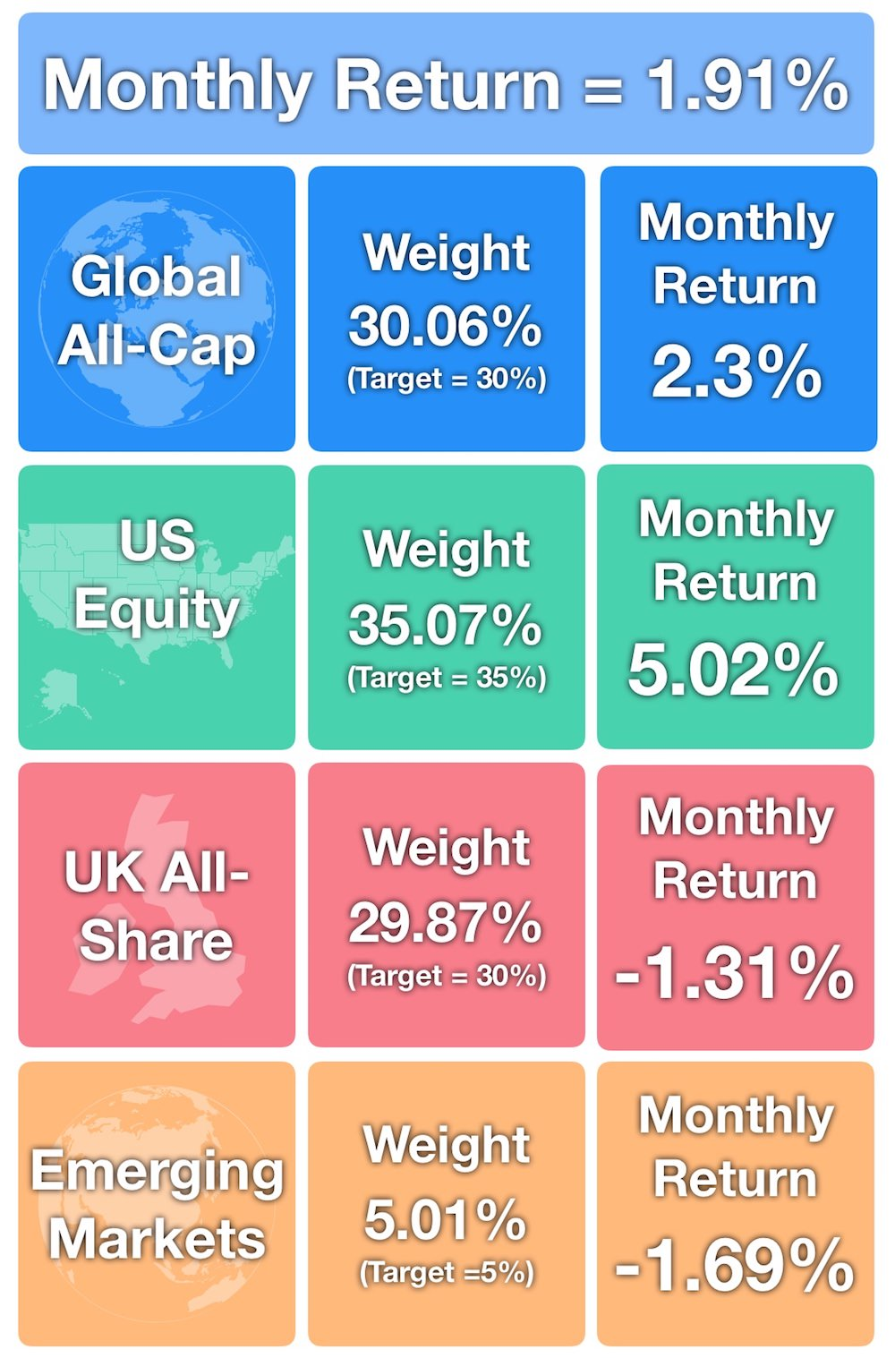 Monthly Return August 2018